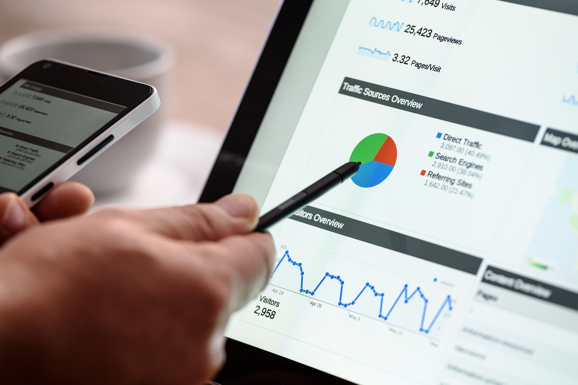 marketing-digital-realiza-midia